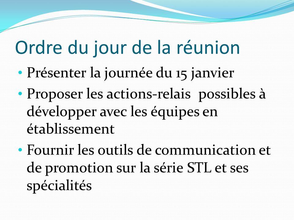 Les temps fort de la semaine académique de la STL La « journée académique de la STL » du 15 janvier 2013 La « semaine de la STL » dans les établissements proposant la série du 14 au 18 janvier 2013