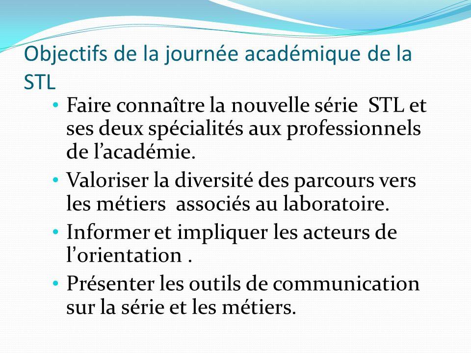 Objectifs de la journée académique de la STL Faire connaître la nouvelle série STL et ses deux spécialités aux professionnels de lacadémie. Valoriser