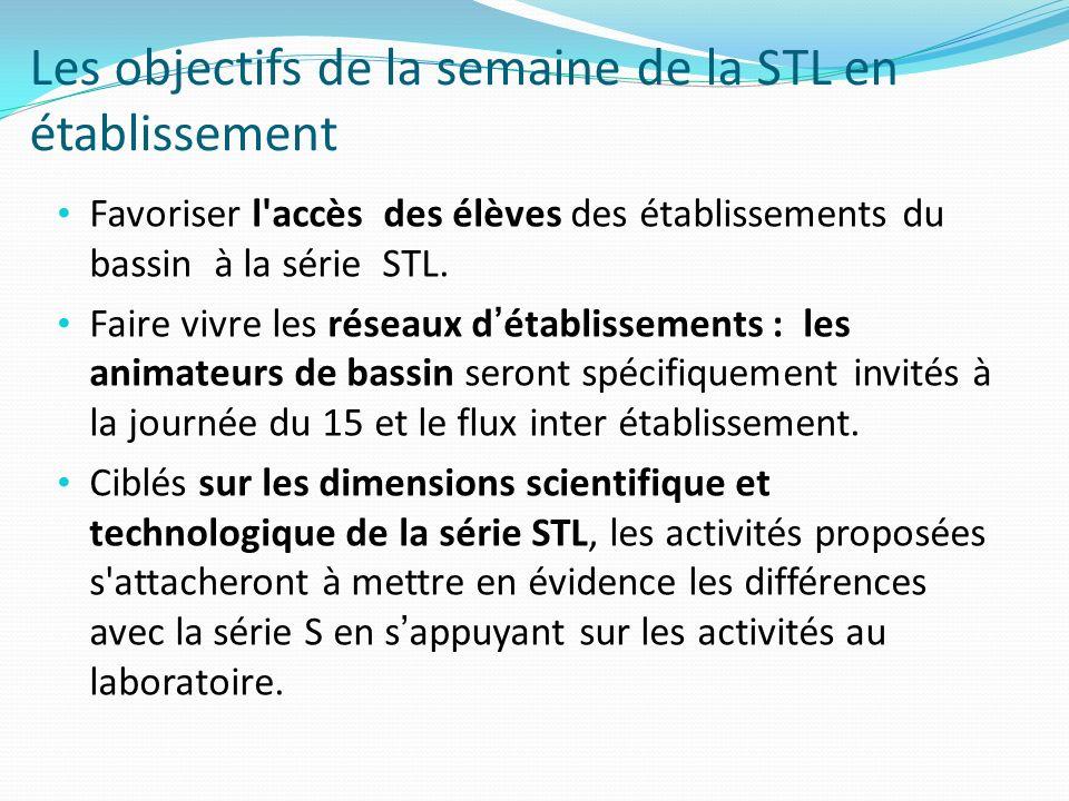 Les objectifs de la semaine de la STL en établissement Favoriser l'accès des élèves des établissements du bassin à la série STL. Faire vivre les résea