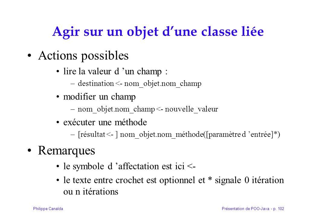 Présentation de POO-Java - p. 102Philippe Canalda Agir sur un objet dune classe liée Actions possibles lire la valeur d un champ : –destination <- nom