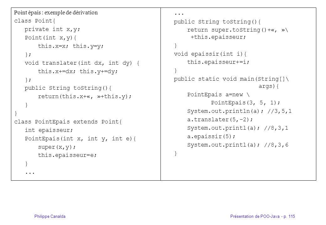 Présentation de POO-Java - p. 115Philippe Canalda Point épais : exemple de dérivation class Point{ private int x,y; Point(int x,y){ this.x=x; this.y=y
