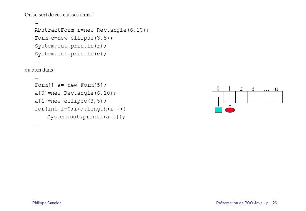 Présentation de POO-Java - p. 126Philippe Canalda On se sert de ces classes dans : … AbstractForm r=new Rectangle(6,10); Form c=new ellipse(3,5); Syst