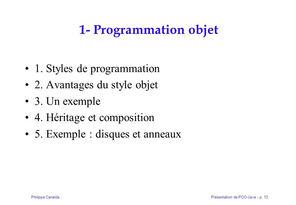Présentation de POO-Java - p. 13Philippe Canalda 1- Programmation objet 1. Styles de programmation 2. Avantages du style objet 3. Un exemple 4. Hérita