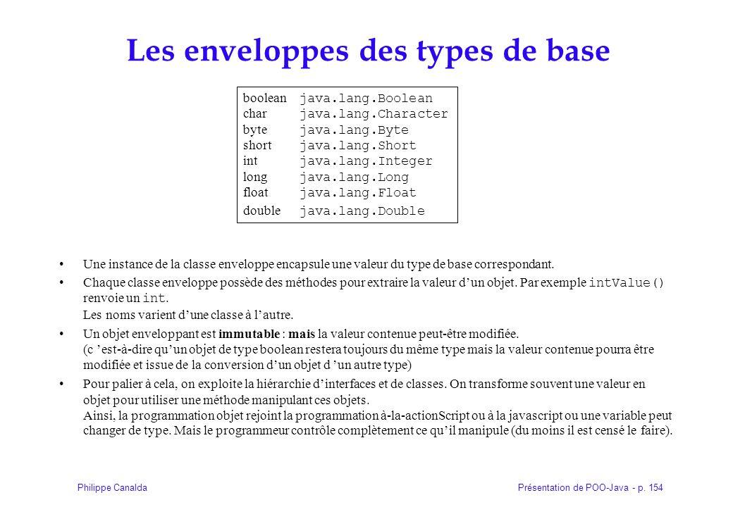 Présentation de POO-Java - p. 154Philippe Canalda Les enveloppes des types de base Une instance de la classe enveloppe encapsule une valeur du type de