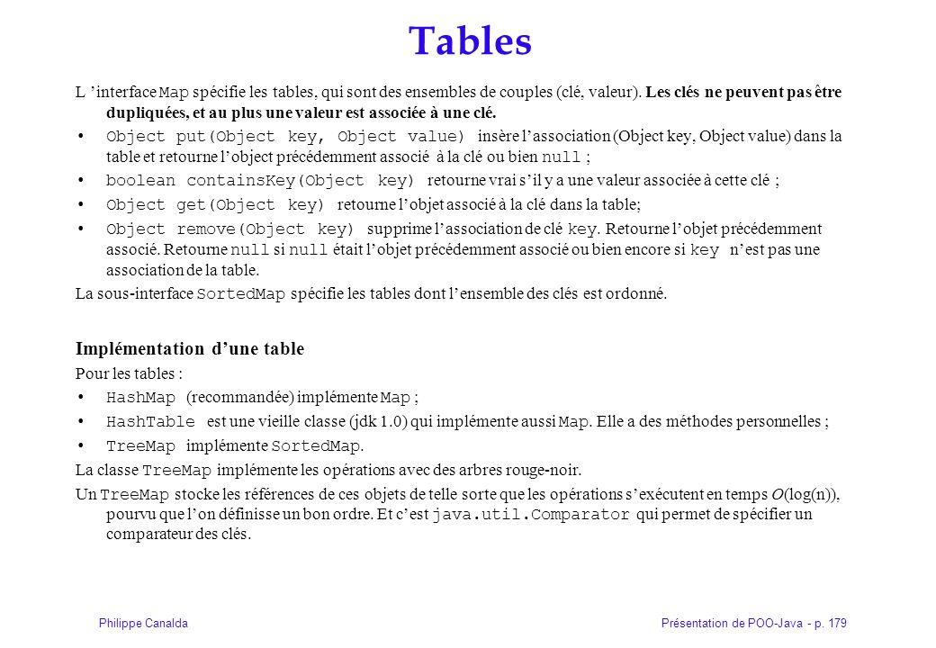 Présentation de POO-Java - p. 179Philippe Canalda Tables L interface Map spécifie les tables, qui sont des ensembles de couples (clé, valeur). Les clé