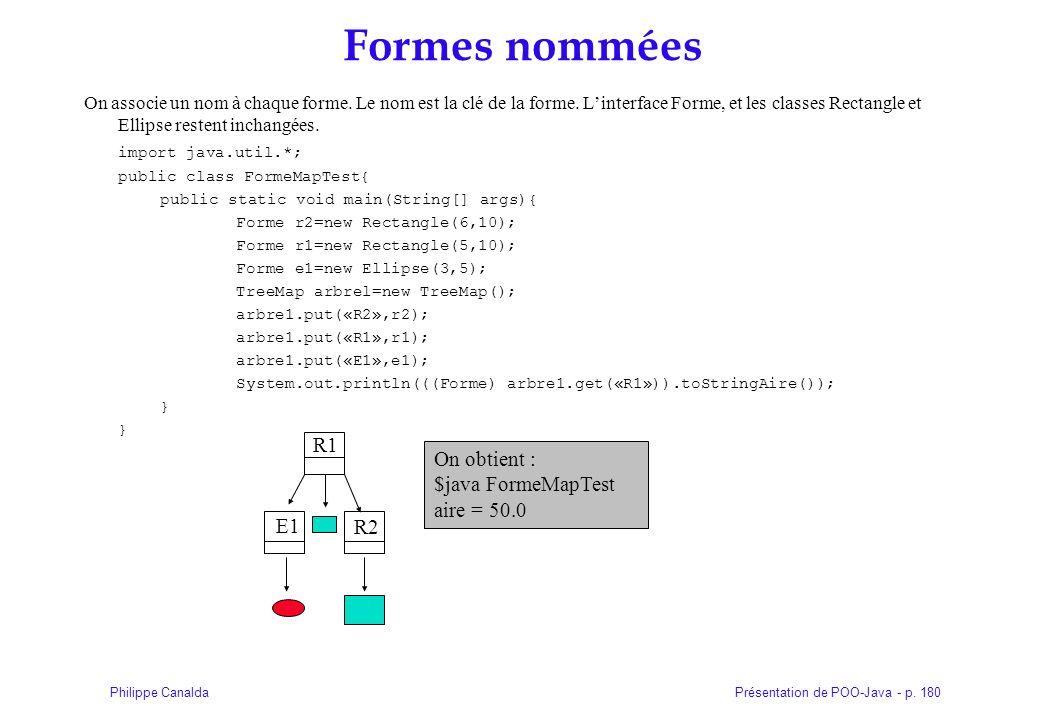 Présentation de POO-Java - p. 180Philippe Canalda Formes nommées On associe un nom à chaque forme. Le nom est la clé de la forme. Linterface Forme, et