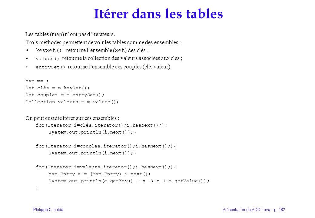 Présentation de POO-Java - p. 182Philippe Canalda Itérer dans les tables Les tables (map) nont pas ditérateurs. Trois méthodes permettent de voir les