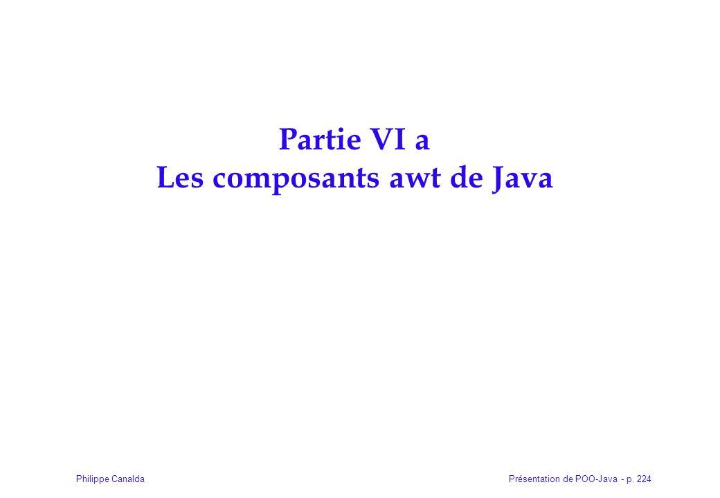 Présentation de POO-Java - p. 224Philippe Canalda Partie VI a Les composants awt de Java