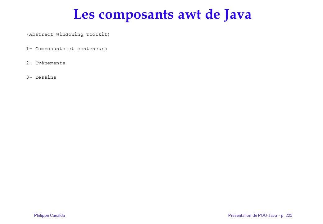 Présentation de POO-Java - p. 225Philippe Canalda Les composants awt de Java (Abstract Windowing Toolkit) 1- Composants et conteneurs 2- Evénements 3-