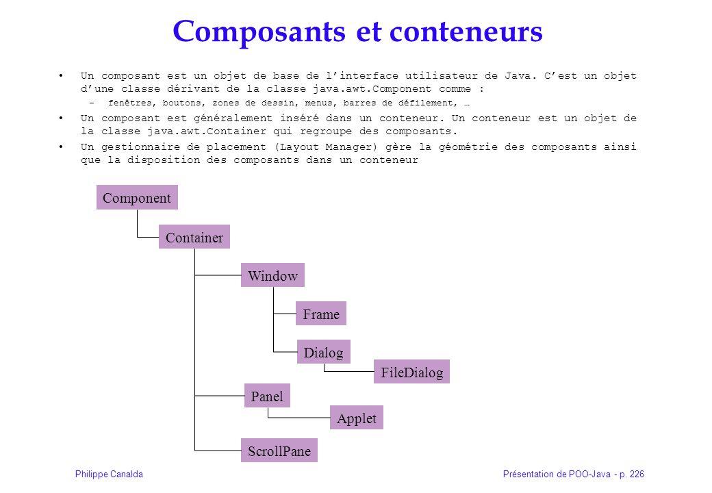 Présentation de POO-Java - p. 226Philippe Canalda Composants et conteneurs Un composant est un objet de base de linterface utilisateur de Java. Cest u