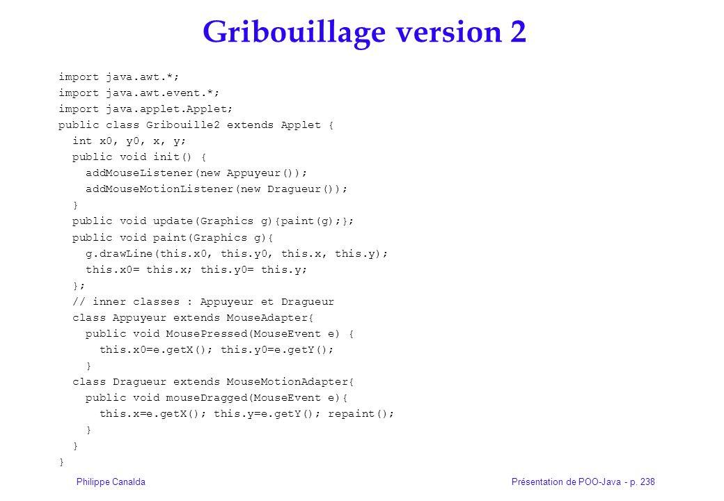 Présentation de POO-Java - p. 238Philippe Canalda Gribouillage version 2 import java.awt.*; import java.awt.event.*; import java.applet.Applet; public