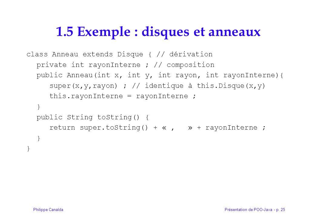 Présentation de POO-Java - p. 25Philippe Canalda 1.5 Exemple : disques et anneaux class Anneau extends Disque { // dérivation private int rayonInterne