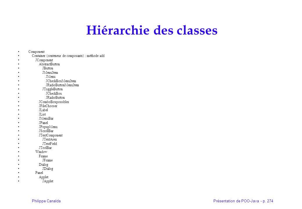 Présentation de POO-Java - p. 274Philippe Canalda Hiérarchie des classes Component Container (conteneur de composants) : méthode add JComponent Abstra