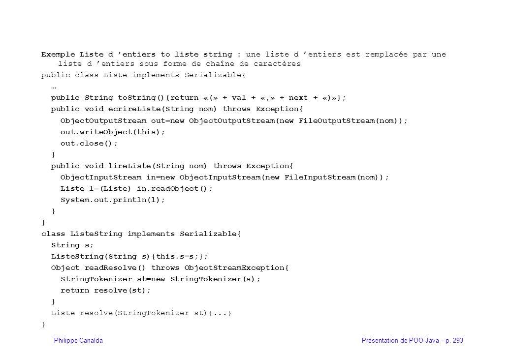 Présentation de POO-Java - p. 293Philippe Canalda Exemple Liste d entiers to liste string : une liste d entiers est remplacée par une liste d entiers