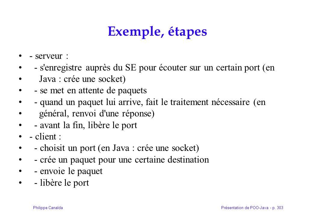 Présentation de POO-Java - p. 303Philippe Canalda Exemple, étapes - serveur : - s'enregistre auprès du SE pour écouter sur un certain port (en Java :