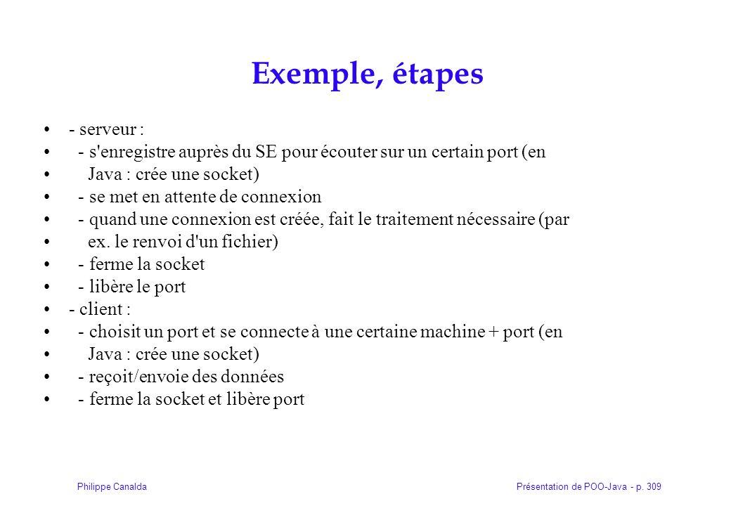 Présentation de POO-Java - p. 309Philippe Canalda Exemple, étapes - serveur : - s'enregistre auprès du SE pour écouter sur un certain port (en Java :
