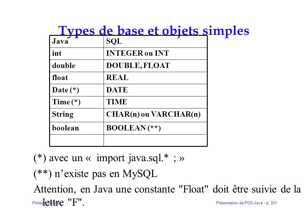 Présentation de POO-Java - p. 331Philippe Canalda Types de base et objets simples (*) avec un « import java.sql.* ; » (**) nexiste pas en MySQL Attent