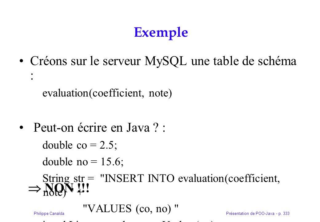 Présentation de POO-Java - p. 333Philippe Canalda Exemple Créons sur le serveur MySQL une table de schéma : evaluation(coefficient, note) Peut-on écri