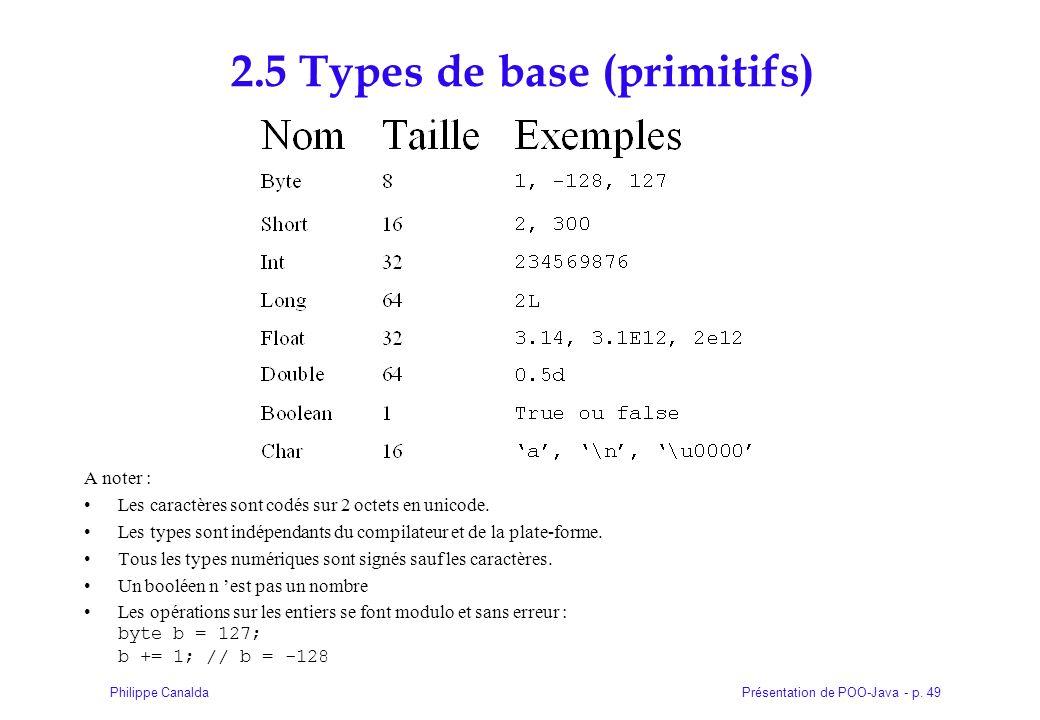 Présentation de POO-Java - p. 49Philippe Canalda 2.5 Types de base (primitifs) A noter : Les caractères sont codés sur 2 octets en unicode. Les types