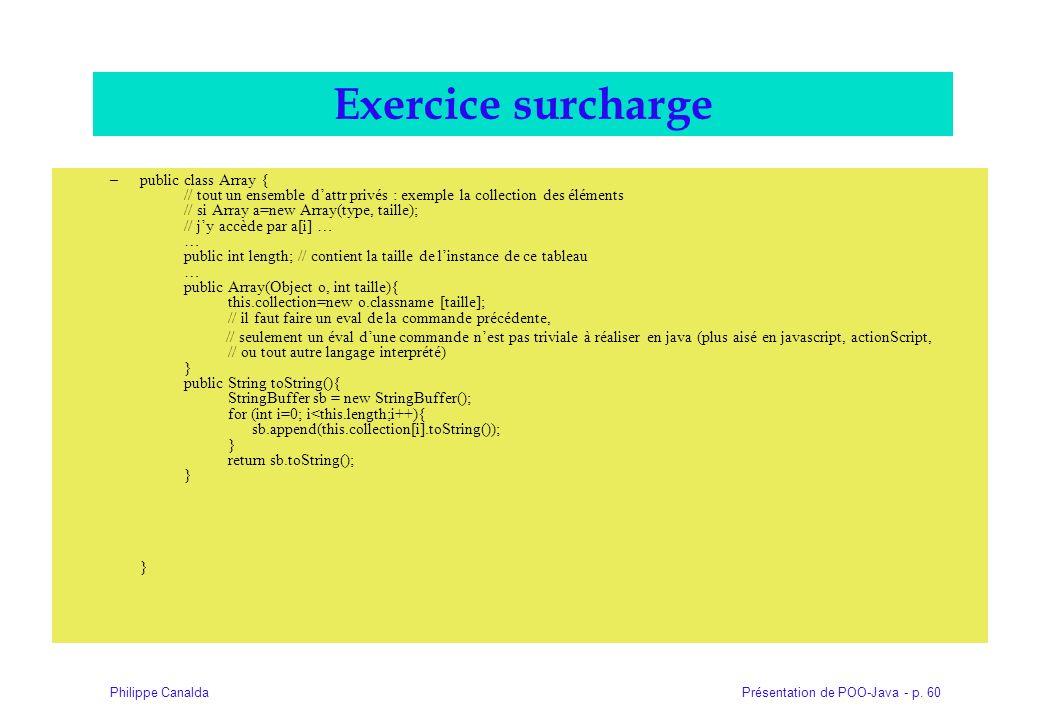Présentation de POO-Java - p. 60Philippe Canalda Exercice surcharge –public class Array { // tout un ensemble dattr privés : exemple la collection des