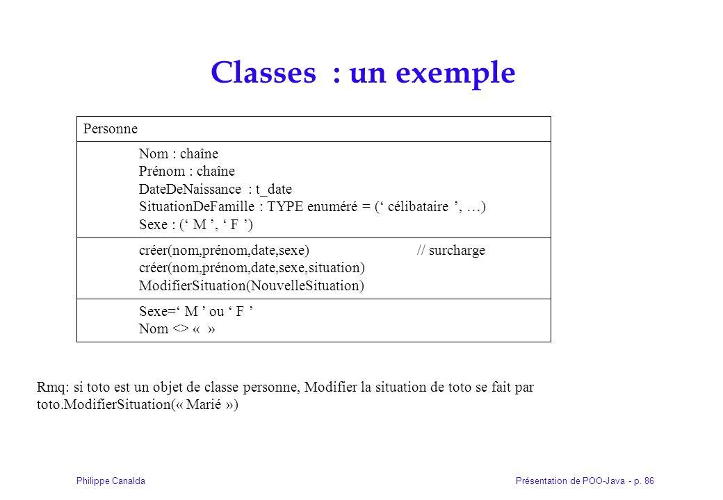 Présentation de POO-Java - p. 86Philippe Canalda Classes : un exemple Personne Nom : chaîne Prénom : chaîne DateDeNaissance : t_date SituationDeFamill