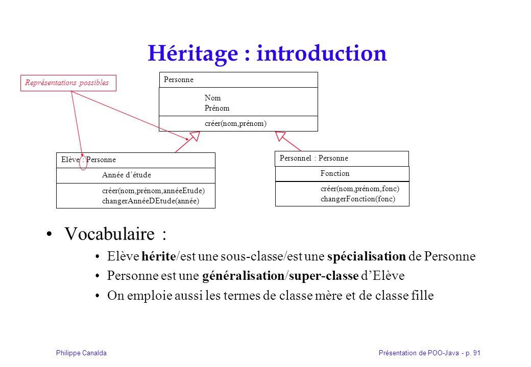 Présentation de POO-Java - p. 91Philippe Canalda Héritage : introduction Vocabulaire : Elève hérite/est une sous-classe/est une spécialisation de Pers