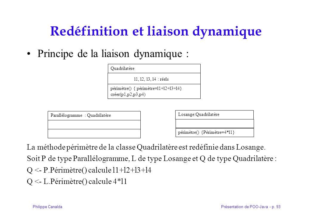 Présentation de POO-Java - p. 93Philippe Canalda Redéfinition et liaison dynamique Principe de la liaison dynamique : La méthode périmètre de la class