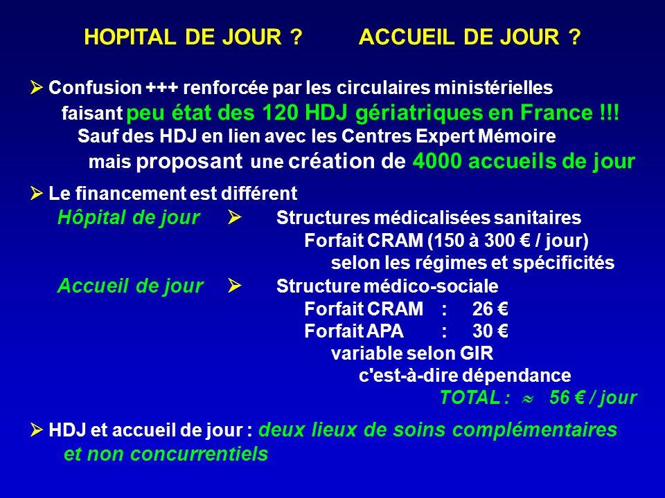 HOPITAL DE JOUR ? ACCUEIL DE JOUR ? Confusion +++ renforcée par les circulaires ministérielles faisant peu état des 120 HDJ gériatriques en France !!!