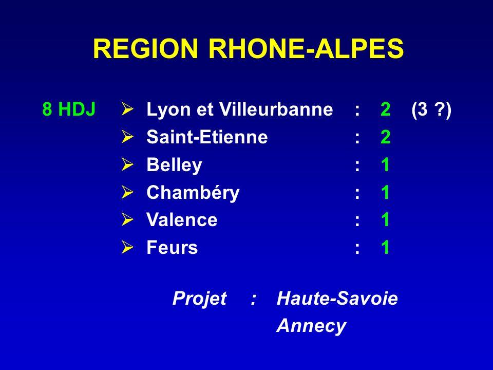 REGION RHONE-ALPES 8 HDJ Lyon et Villeurbanne :2 (3 ?) Saint-Etienne:2 Belley:1 Chambéry:1 Valence:1 Feurs:1 Projet:Haute-Savoie Annecy