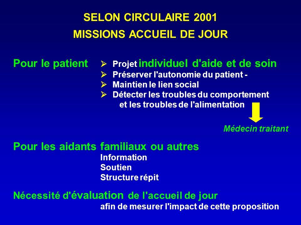 SELON CIRCULAIRE 2001 MISSIONS ACCUEIL DE JOUR Pour le patient Projet individuel d'aide et de soin Préserver l'autonomie du patient - Maintien le lien