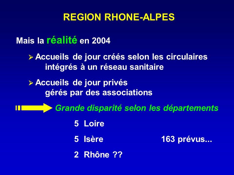 REGION RHONE-ALPES Mais la réalité en 2004 Accueils de jour créés selon les circulaires intégrés à un réseau sanitaire Accueils de jour privés gérés p