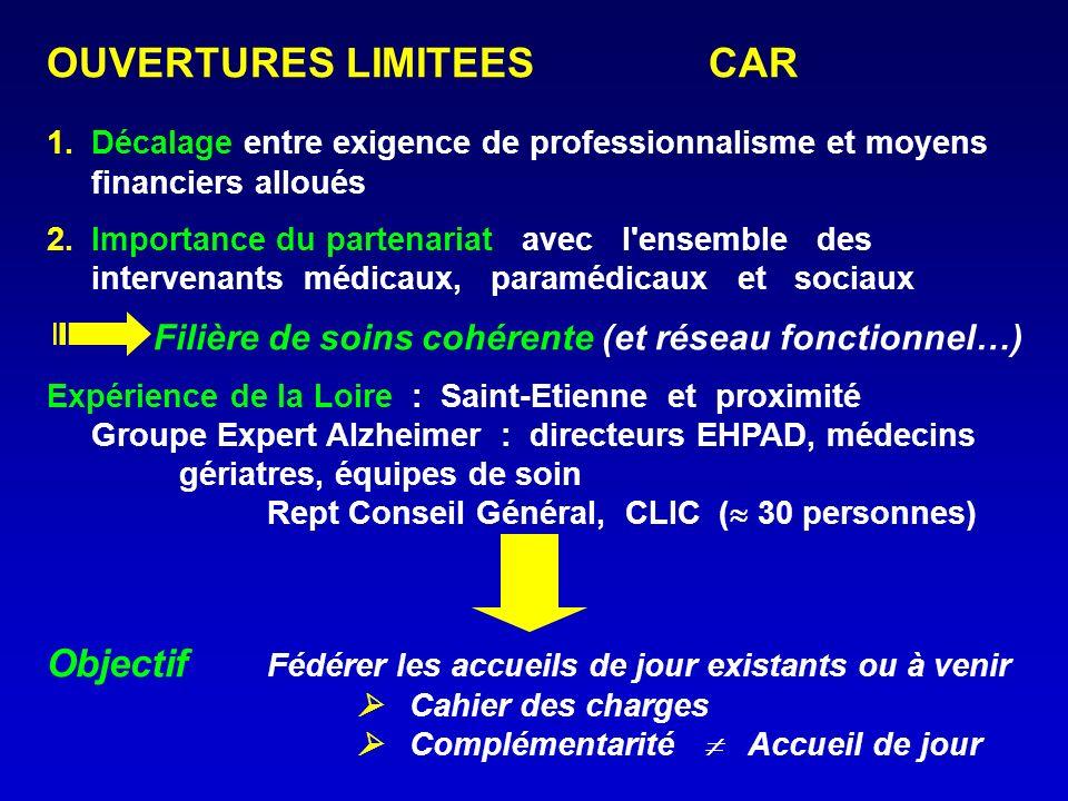 OUVERTURES LIMITEES CAR 1.Décalage entre exigence de professionnalisme et moyens financiers alloués 2. Importance du partenariat avec l'ensemble des i