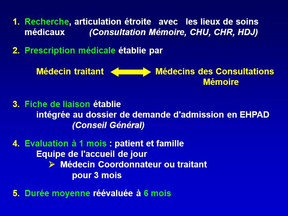 1. Recherche, articulation étroite avec les lieux de soins médicaux (Consultation Mémoire, CHU, CHR, HDJ) 2.Prescription médicale établie par Médecin