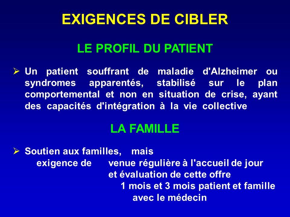 EXIGENCES DE CIBLER LE PROFIL DU PATIENT Un patient souffrant de maladie d'Alzheimer ou syndromes apparentés, stabilisé sur le plan comportemental et
