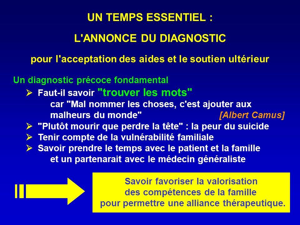 UN TEMPS ESSENTIEL : L'ANNONCE DU DIAGNOSTIC pour l'acceptation des aides et le soutien ultérieur Un diagnostic précoce fondamental Faut-il savoir