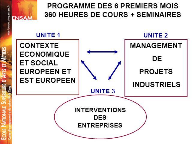 CONTEXTE ECONOMIQUE ET SOCIAL EUROPEEN ET EST EUROPEEN INTERVENTIONS DES ENTREPRISES MANAGEMENT DE PROJETS INDUSTRIELS PROGRAMME DES 6 PREMIERS MOIS 3