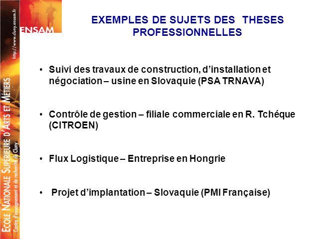+ EXEMPLES DE SUJETS DES THESES PROFESSIONNELLES Suivi des travaux de construction, dinstallation et négociation – usine en Slovaquie (PSA TRNAVA) Con