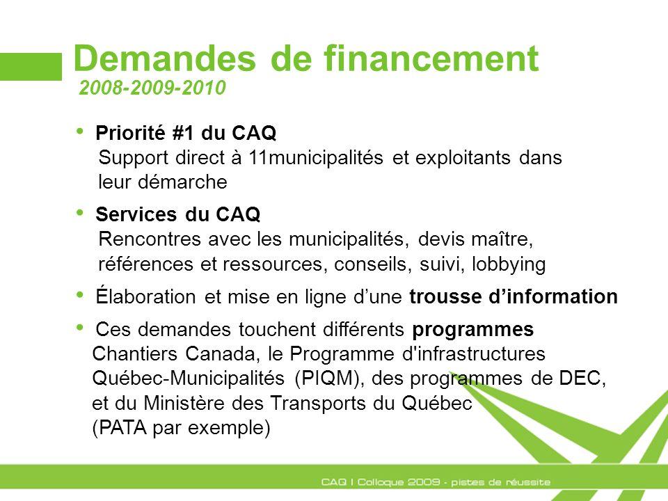 Demandes de financement 2008-2009-2010 Priorité #1 du CAQ Support direct à 11municipalités et exploitants dans leur démarche Services du CAQ Rencontre