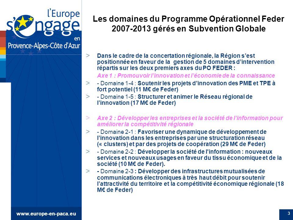 www.europe-en-paca.eu 3 Les domaines du Programme Opérationnel Feder 2007-2013 gérés en Subvention Globale > Dans le cadre de la concertation régionale, la Région sest positionnée en faveur de la gestion de 5 domaines dintervention répartis sur les deux premiers axes du PO FEDER : Axe 1 : Promouvoir linnovation et léconomie de la connaissance > - Domaine 1-4 : Soutenir les projets dinnovation des PME et TPE à fort potentiel (11 M de Feder) > - Domaine 1-5 : Structurer et animer le Réseau régional de linnovation (17 M de Feder) > Axe 2 : Développer les entreprises et la société de linformation pour améliorer la compétitivité régionale > - Domaine 2-1 : Favoriser une dynamique de développement de linnovation dans les entreprises par une structuration réseau (« clusters) et par des projets de coopération (29 M de Feder) > - Domaine 2-2 : Développer la société de l information : nouveaux services et nouveaux usages en faveur du tissu économique et de la société (10 M de Feder).