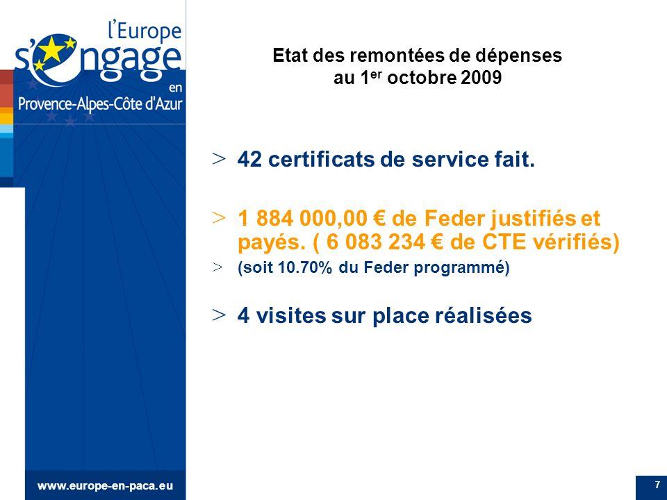 www.europe-en-paca.eu 7 Etat des remontées de dépenses au 1 er octobre 2009 > 42 certificats de service fait. > 1 884 000,00 de Feder justifiés et pay