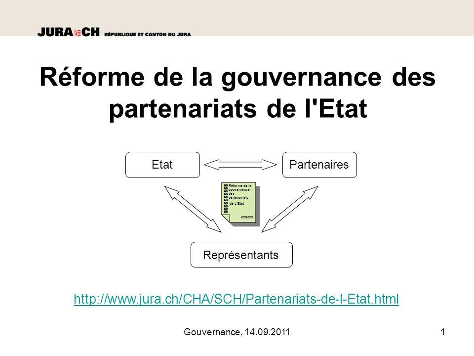 Gouvernance, 14.09.20112 Rappel 1 ère présentation à la CGF en septembre 2009 (uniq.