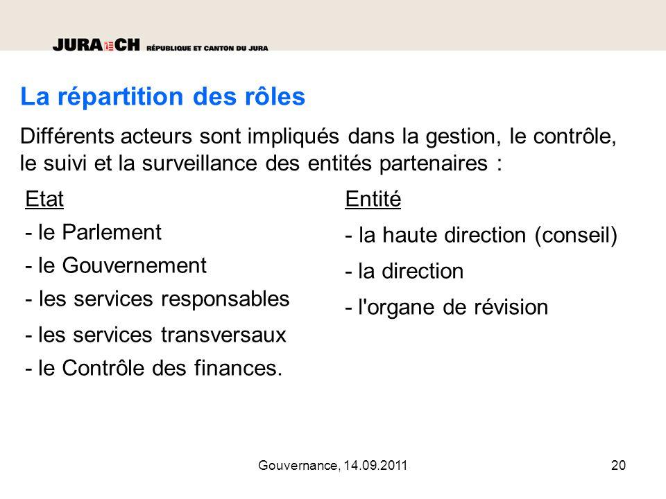 Gouvernance, 14.09.201121 Elle tient quatre inventaires à jour : - partenariats; - représentants de l Etat; - lettres de mission; - contrats (de prestations).