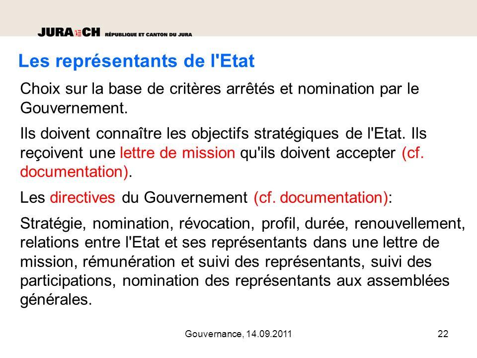 Gouvernance, 14.09.201123 Les contrats de prestations Le mode de financement joue un rôle capital.