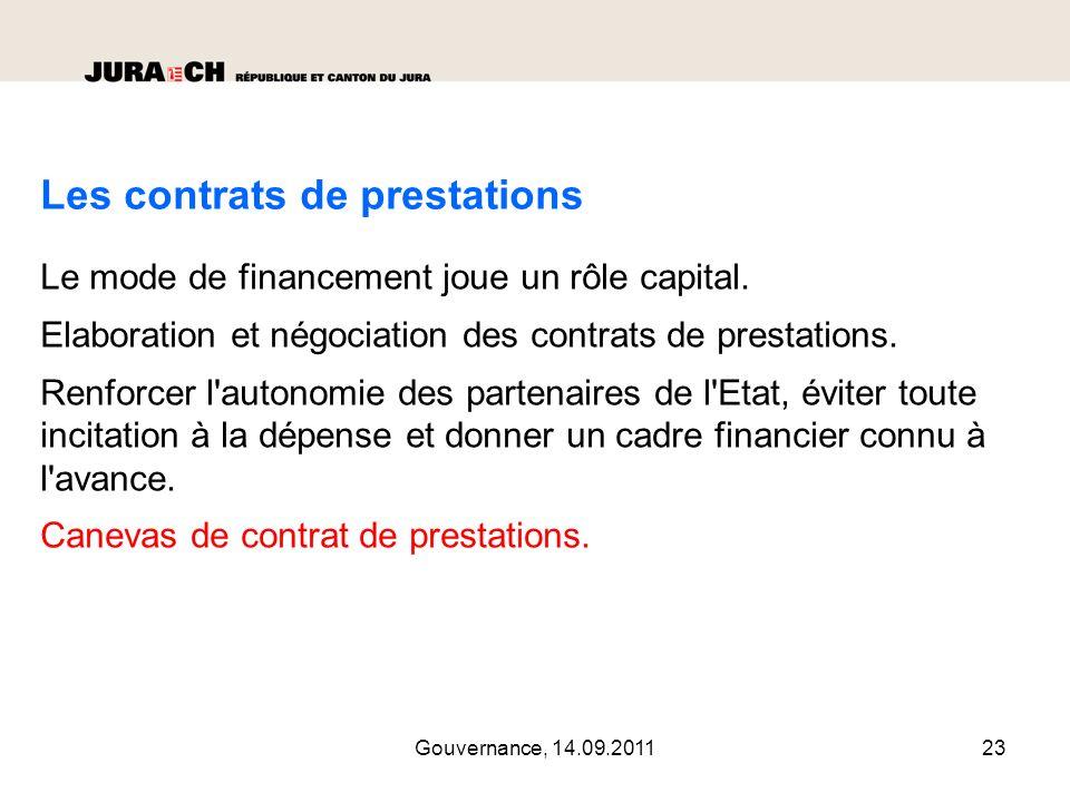 Gouvernance, 14.09.201124 Le monitoring ou suivi du projet But : atteindre les objectifs de la réforme.