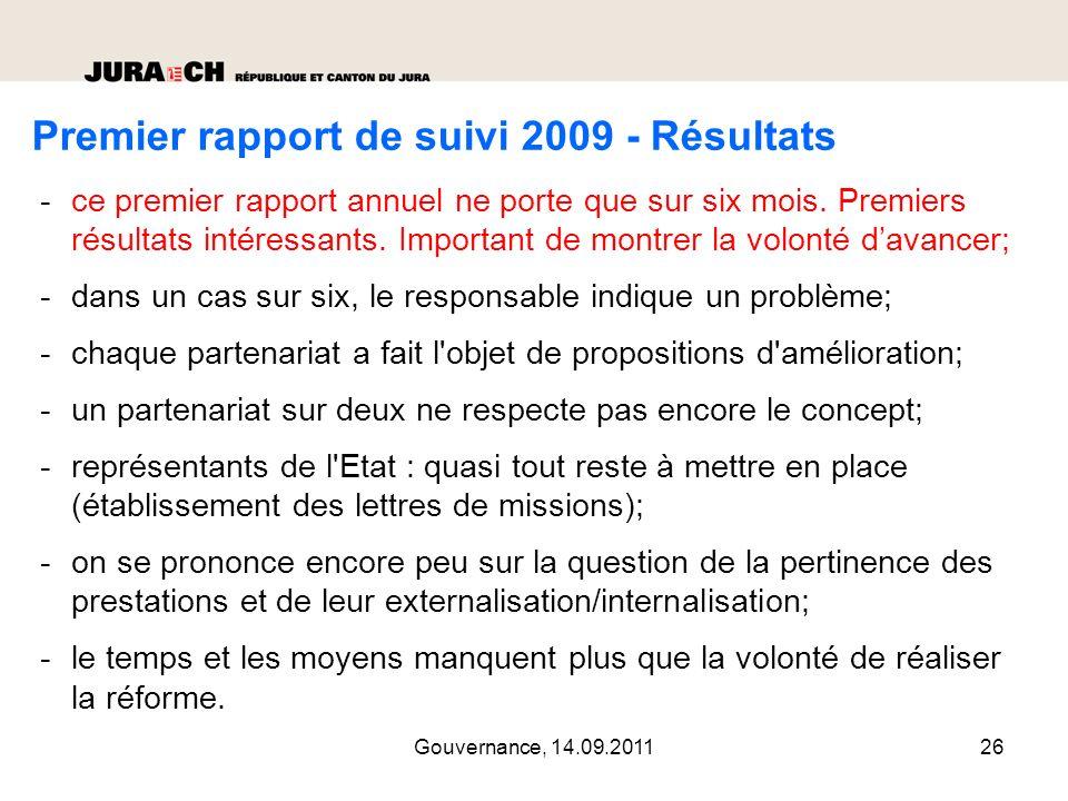 Gouvernance, 14.09.201127 Premier rapport de suivi 2009 - Contrat de prestations - passage de 17 à 33 d ici fin 2011.