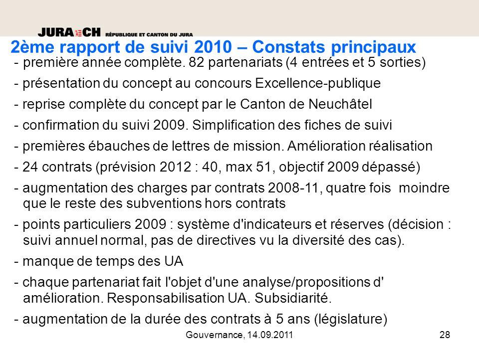 Gouvernance, 14.09.201129 En résumé Le projet de réforme de la gouvernance des entités partenaires revêt une dimension stratégique (2010-2012 : années-charnières pour la mise en œuvre; nouvelle législature, renouvellement contrats).