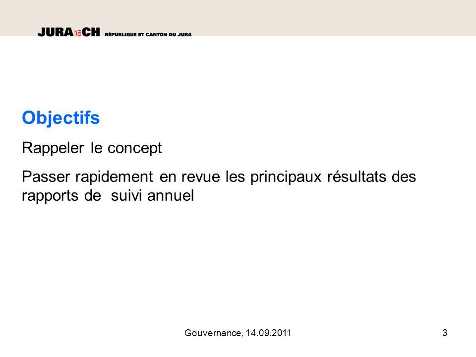 Gouvernance, 14.09.20114 Origine de la démarche