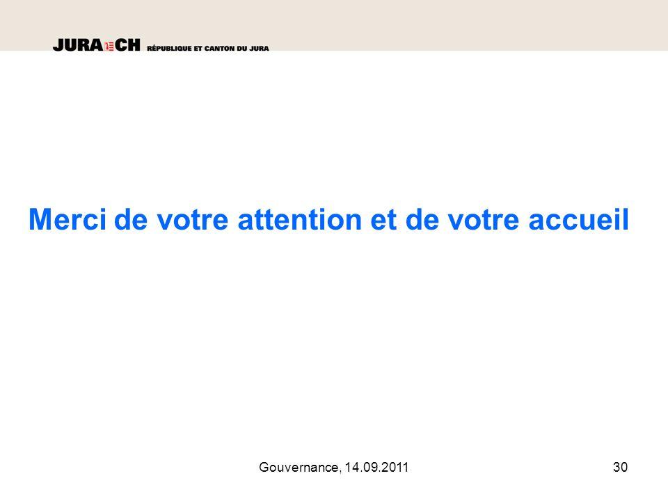 Gouvernance, 14.09.201130 Merci de votre attention et de votre accueil