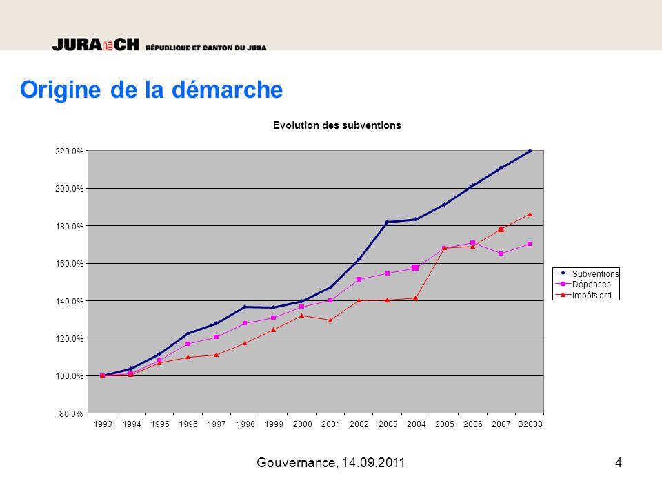 Gouvernance, 14.09.20115 Origine de la démarche Emploi des enveloppes financières dès 2004 (10 entités) Les résultats dépassent les attentes et le potentiel existe .