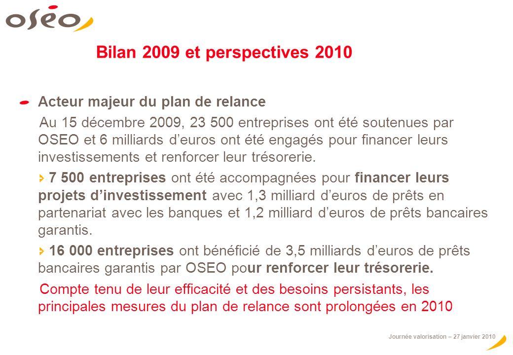Journée valorisation – 27 janvier 2010 Bilan 2009 et perspectives 2010 Acteur majeur du plan de relance Au 15 décembre 2009, 23 500 entreprises ont été soutenues par OSEO et 6 milliards deuros ont été engagés pour financer leurs investissements et renforcer leur trésorerie.